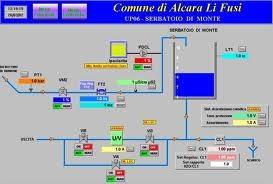 telecontrollo1.jpg